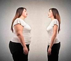 Как щитовидная железа  влияет на вес